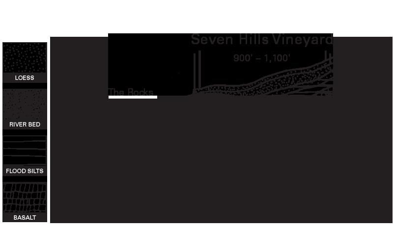 Soil Map of Seven Hills Vineyard